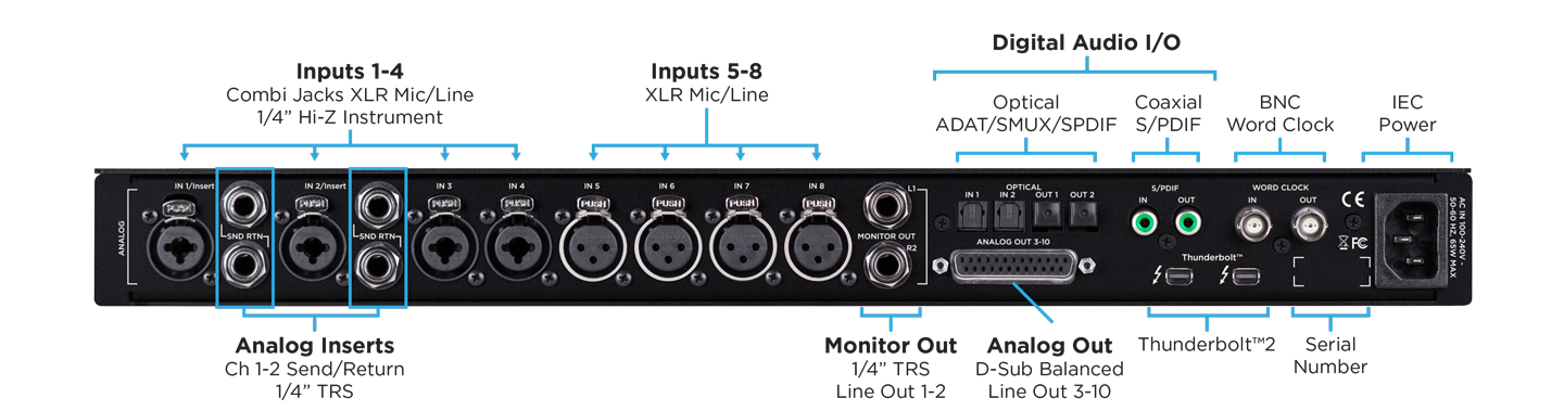 Ensemble Thunderbolt Back Panel Product Tour